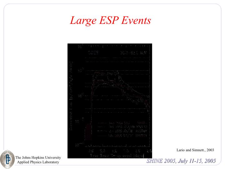 Large ESP Events