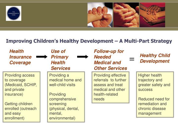 Improving Children's Healthy Development – A Multi-Part Strategy