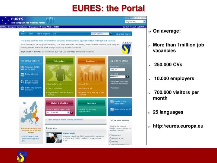 EURES: the Portal