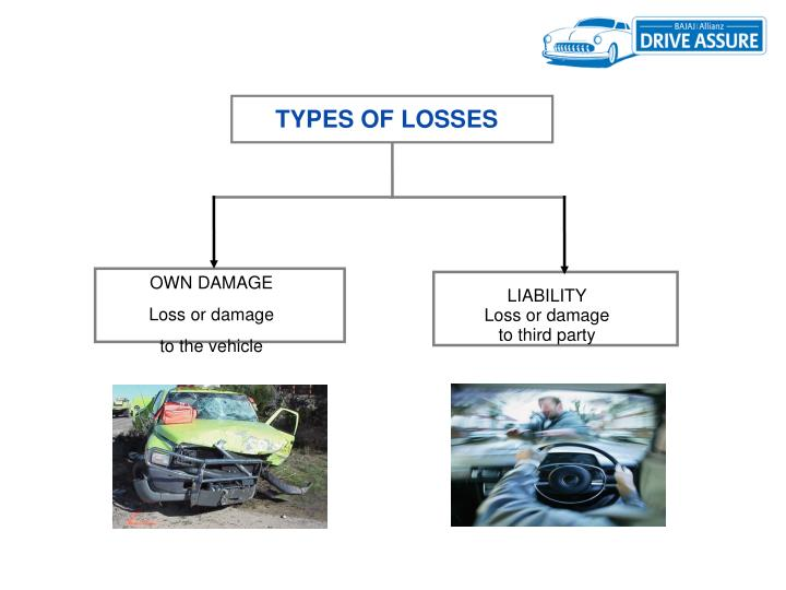TYPES OF LOSSES