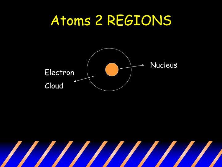 Atoms 2 REGIONS