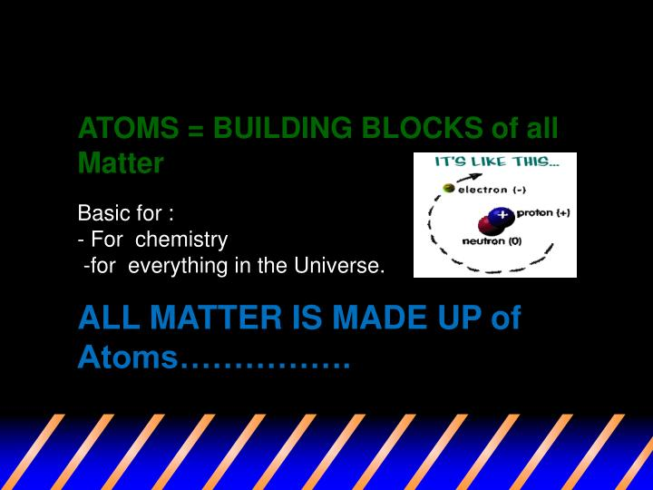 ATOMS = BUILDING BLOCKS of all Matter