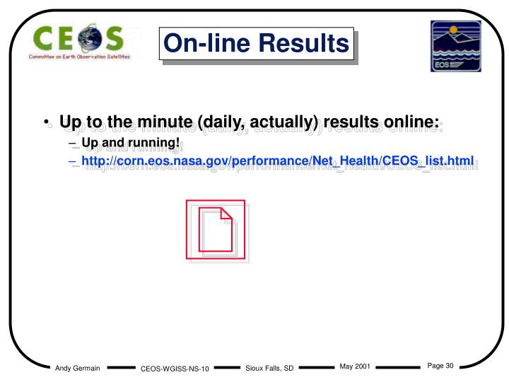 Up to the minute (daily, actually) results online: