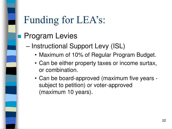 Funding for LEA's: