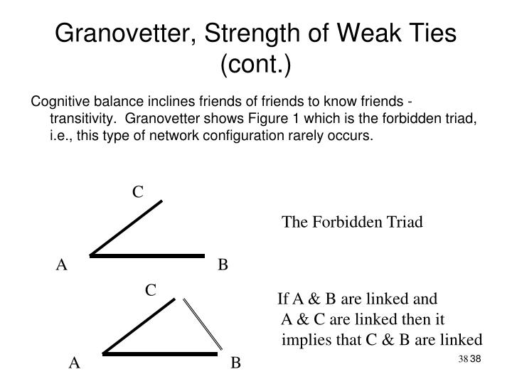 the strength of weak ties Contends that process analysis of interpersonal networks is a more useful bridge  between micro and macro levels of sociological theory than is.
