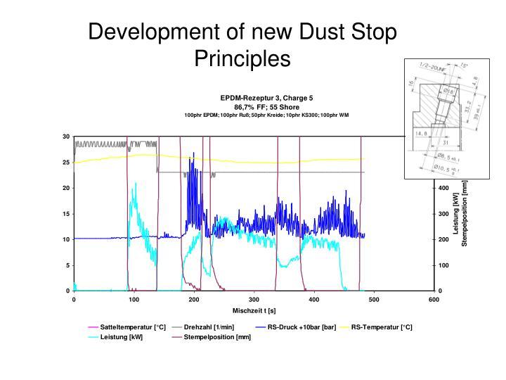 Development of new Dust Stop Principles