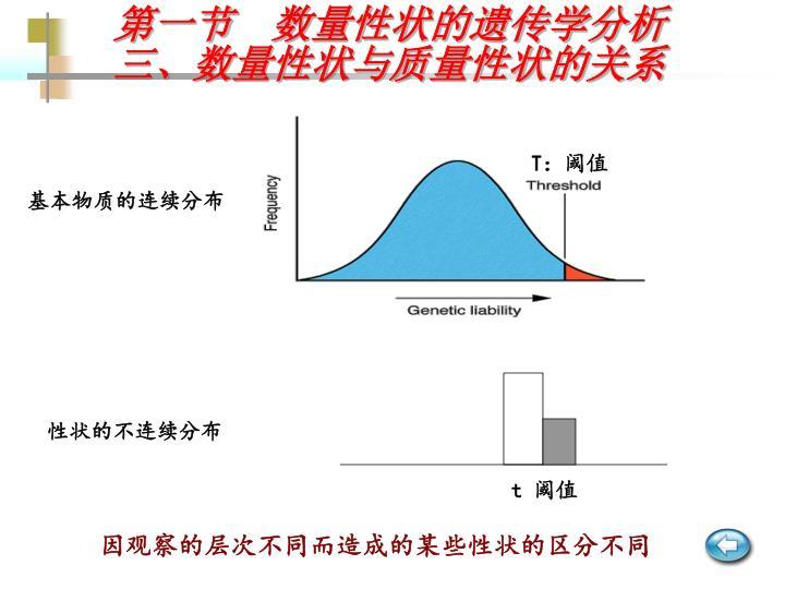 因观察的层次不同而造成的某些性状的区分不同