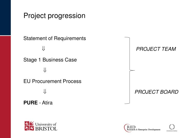 Project progression