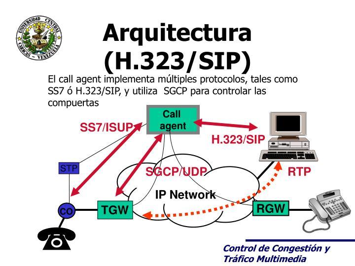 SS7/ISUP