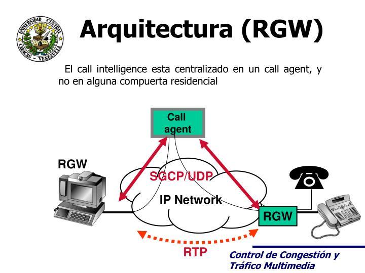 SGCP/UDP
