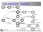 data abstraction example