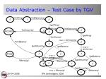data abstraction test case by tgv