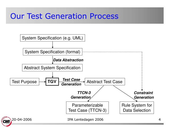 Our Test Generation Process
