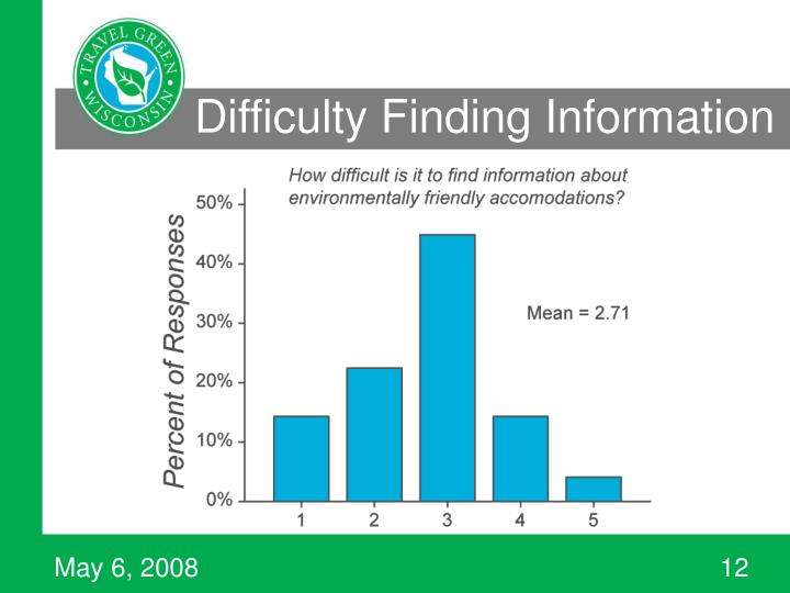 Difficulty Finding Information