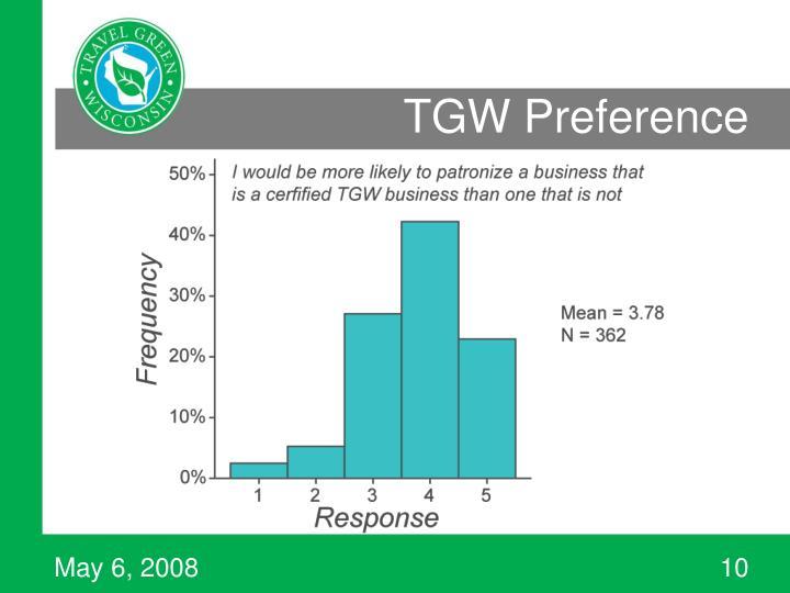 TGW Preference