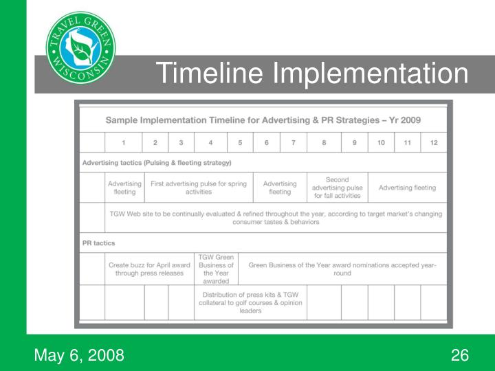 Timeline Implementation