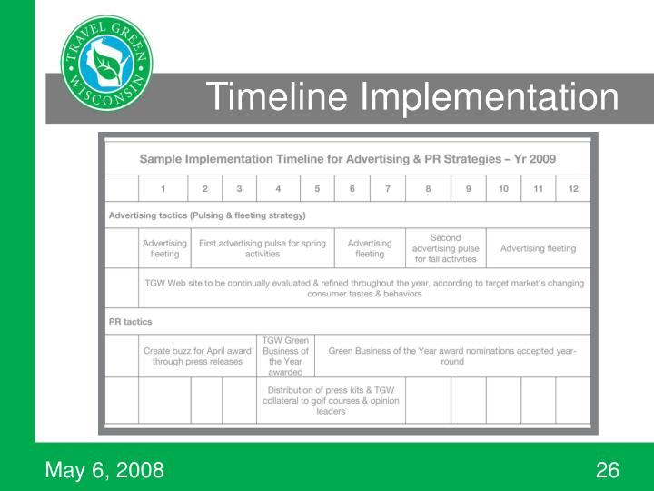 Timeline Implementation