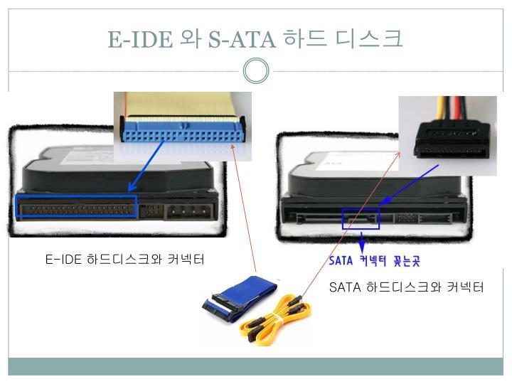 E-IDE