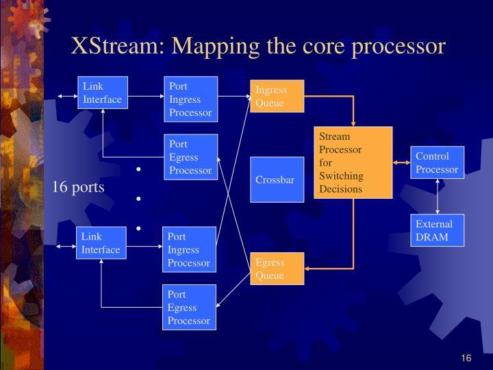 XStream: Mapping the core processor