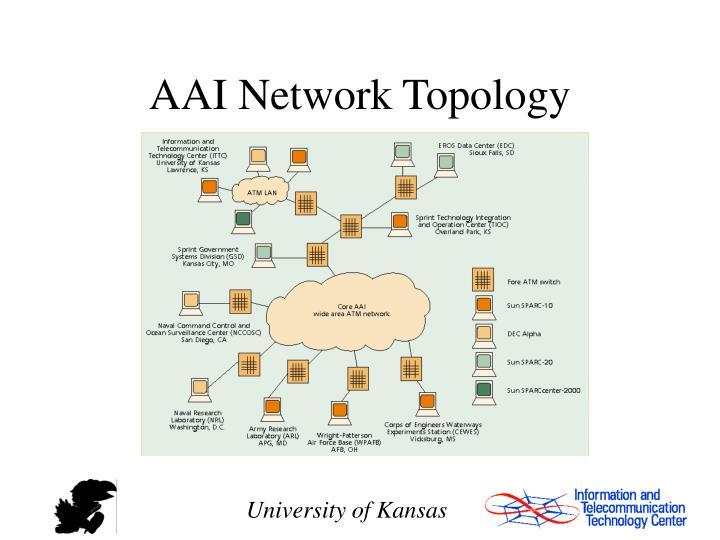 AAI Network Topology