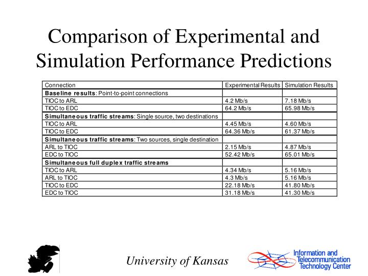 Comparison of Experimental and Simulation Performance Predictions