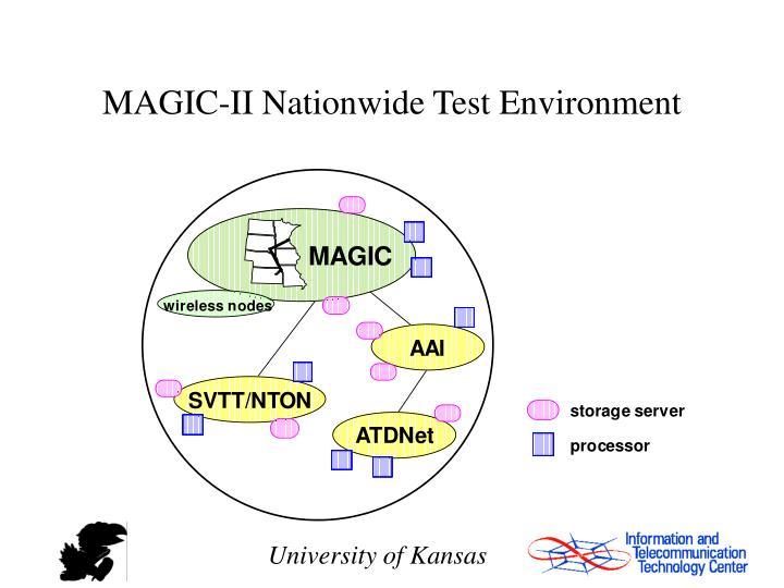 MAGIC-II Nationwide Test Environment