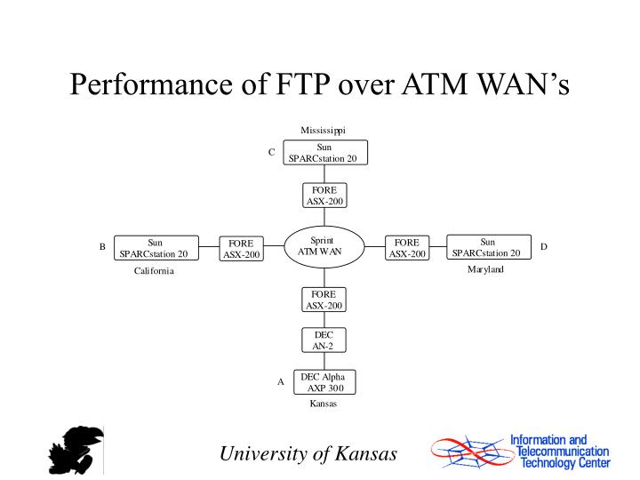 Performance of FTP over ATM WAN's