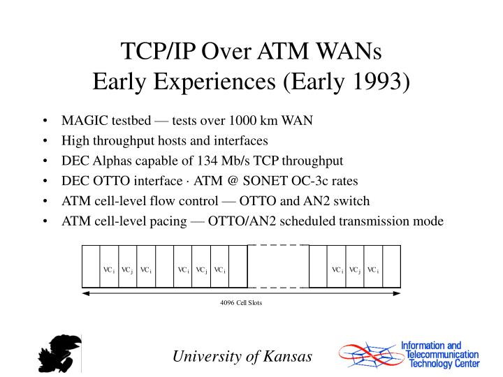 TCP/IP Over ATM WANs