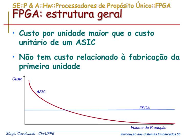 SE::P & A::Hw::Processadores de Propósito Único::FPGA