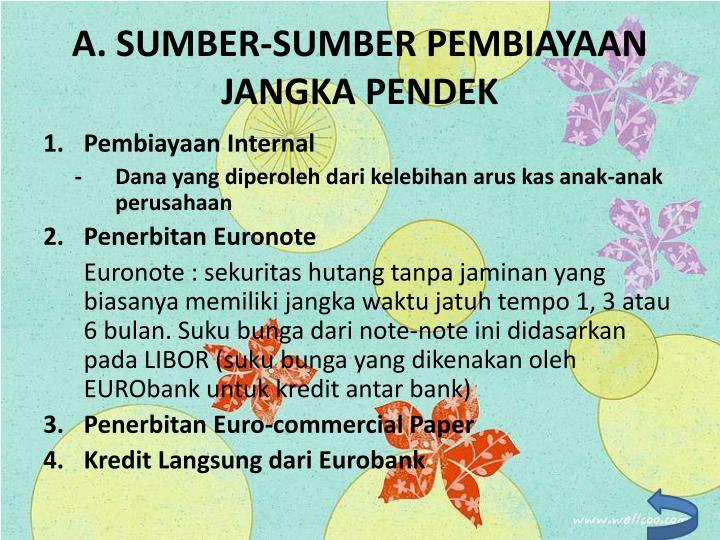 A. SUMBER-SUMBER PEMBIAYAAN JANGKA PENDEK