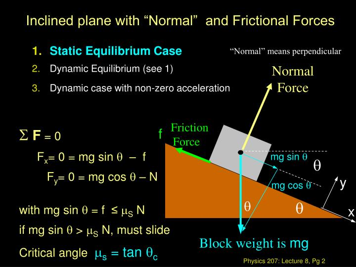 Inclined plane with normal and frictional forces