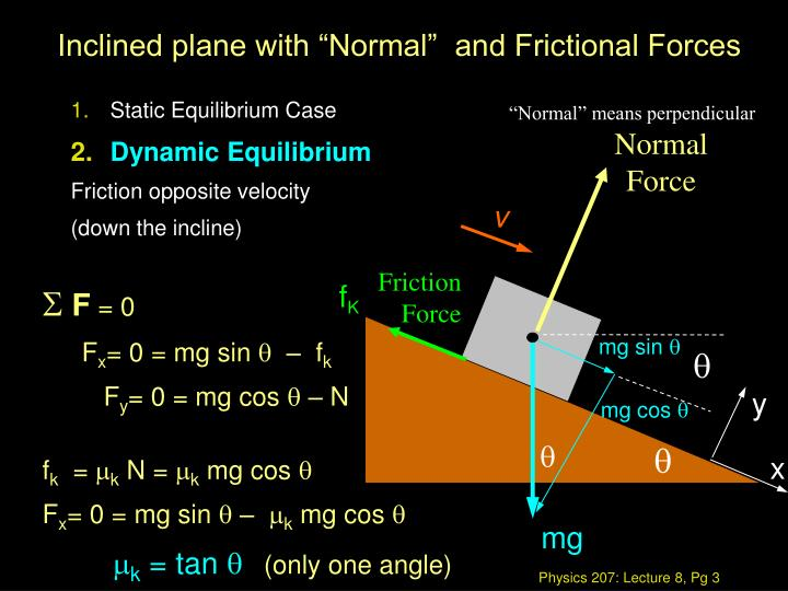 "Inclined plane with ""Normal""  and Frictional Forces"
