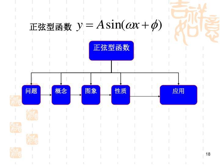 正弦型函数