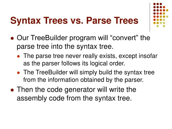 Syntax Trees vs. Parse Trees