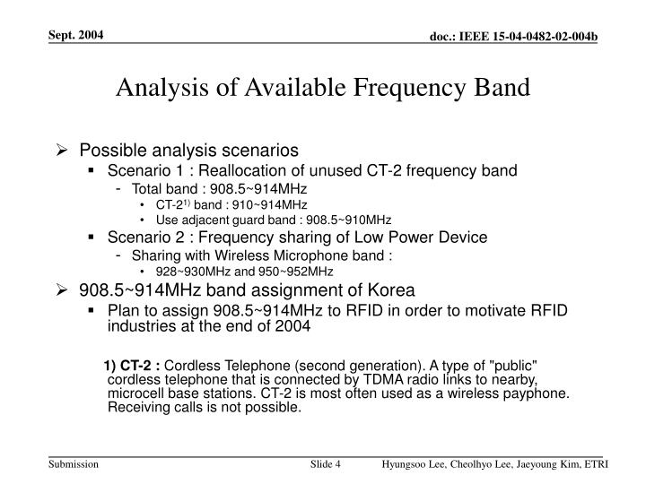 Analysis of Available Frequency Band