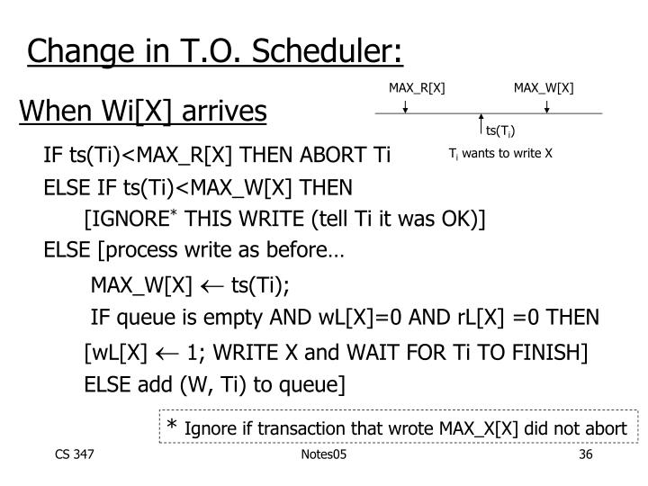 Change in T.O. Scheduler: