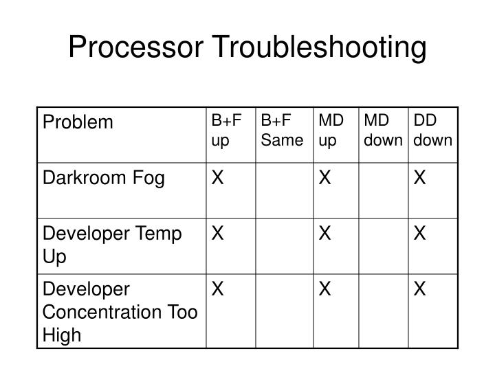 Processor Troubleshooting