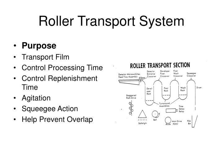 Roller Transport System