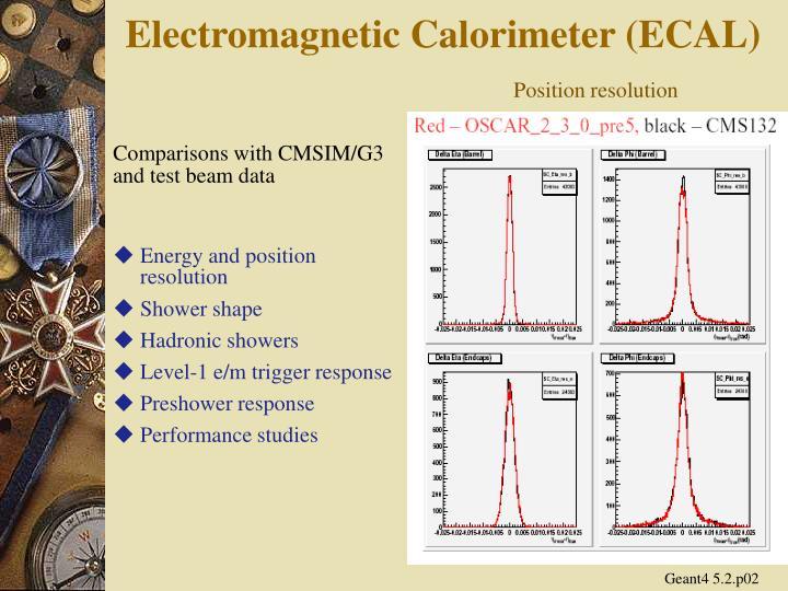 Electromagnetic Calorimeter (ECAL)