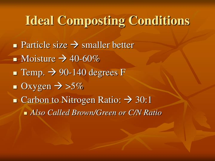 Ideal Composting Conditions