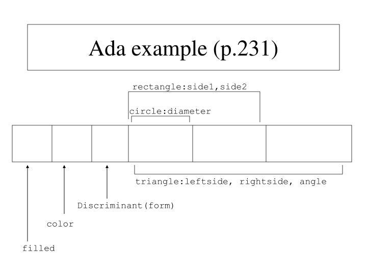Ada example (p.231)