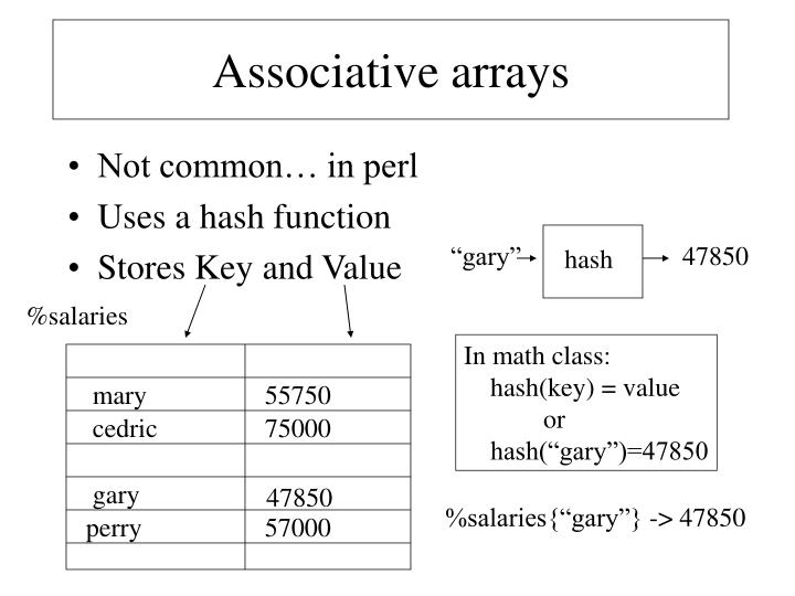Associative arrays