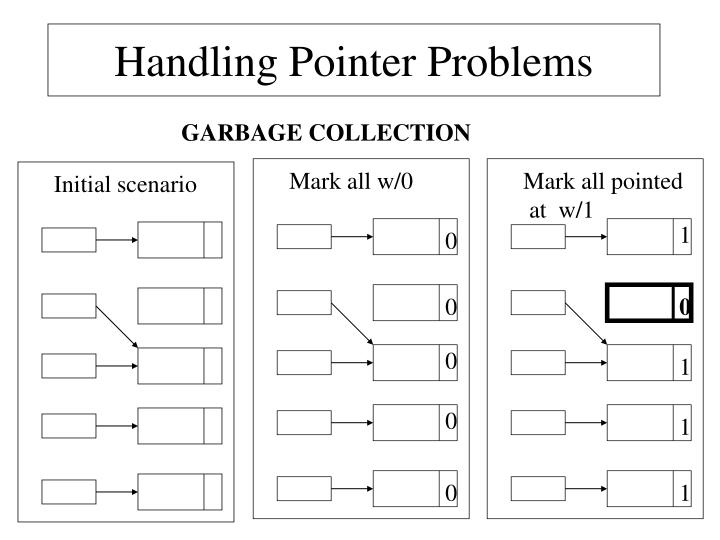 Handling Pointer Problems