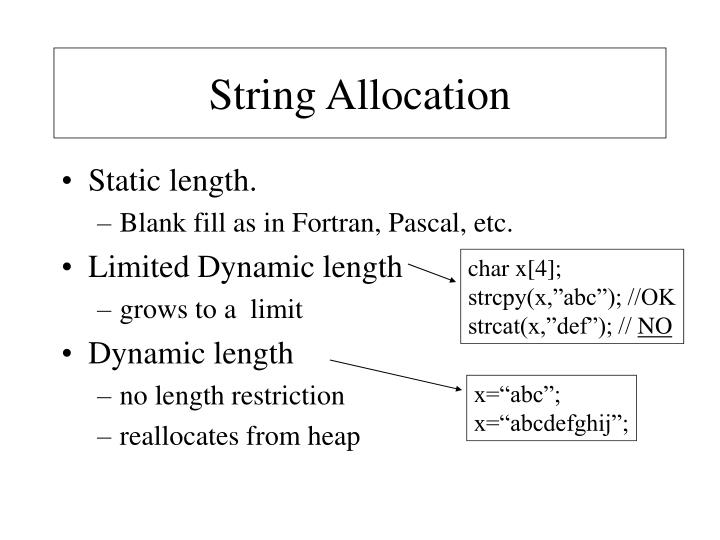 String Allocation