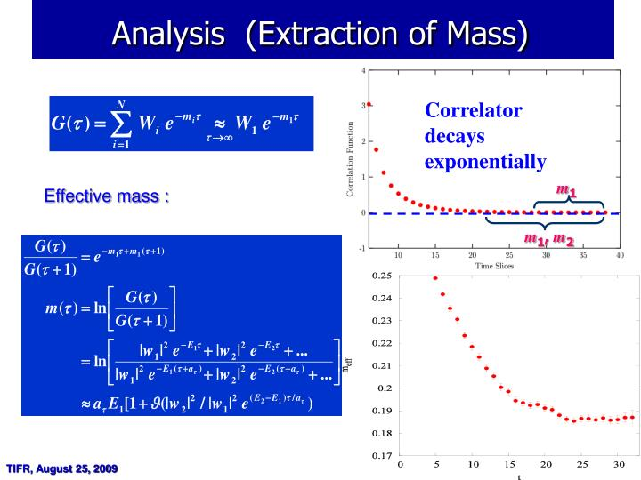 Correlator decays exponentially