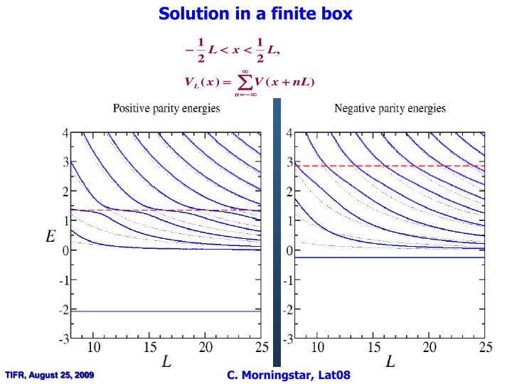 Solution in a finite box