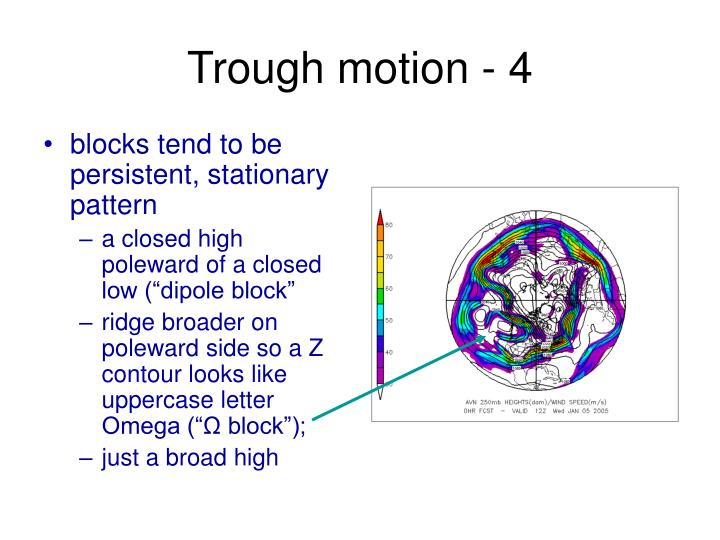 Trough motion - 4