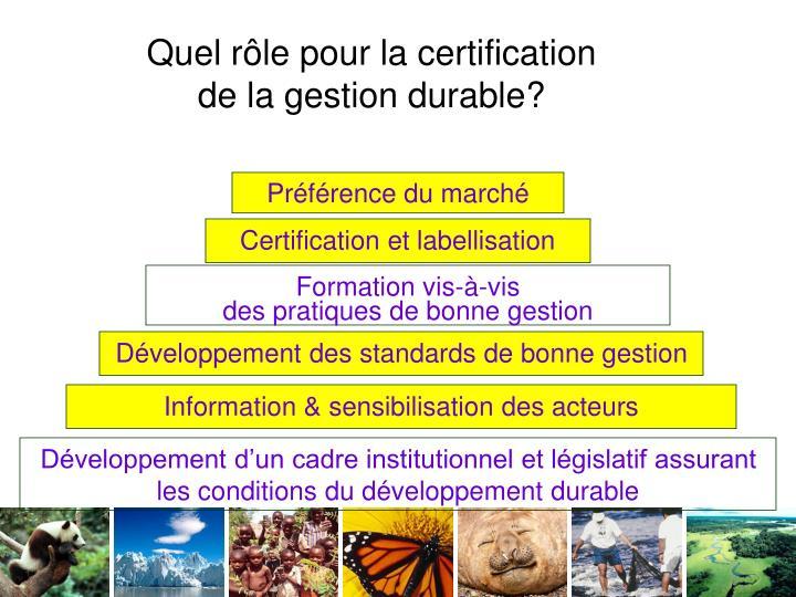 Quel rôle pour la certification