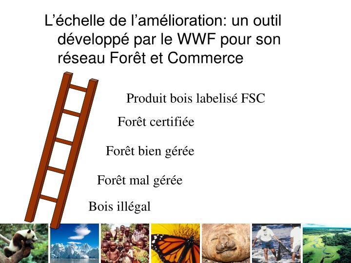 Produit bois labelisé FSC