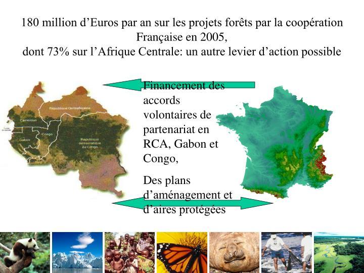 180 million d'Euros par an sur les projets forêts par la coopération Française en 2005,